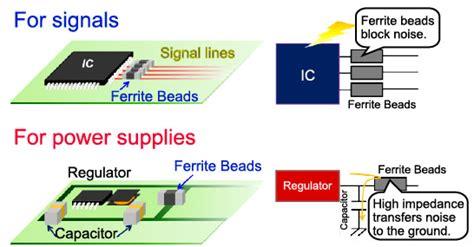 ferrite bead filter design chip ferrite emi suppression filters emc and