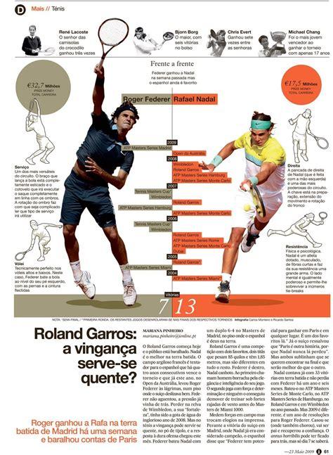 newspaper club layout rafa vs roger rafael nadal fan art 11653628 fanpop