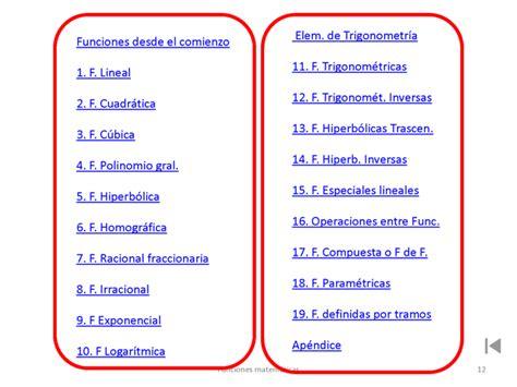 S 1 2 F X 1 F by Funciones Matem 225 Ticas En La Forma Y F X Monografias