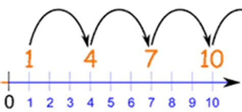 pattern definition wiki definition of number pattern