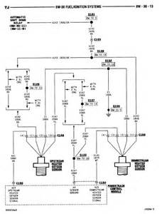 97 jeep cherokee sport ignition wiring diagram get free