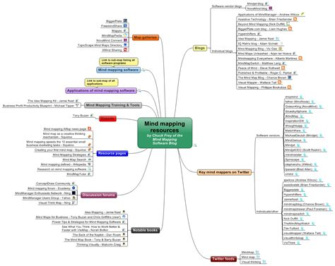 visio mind map template mind mapping template visio 2010 best free home