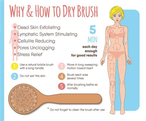 Brushing To Detox by Liver Detox Do You Need It How To Do It Safely