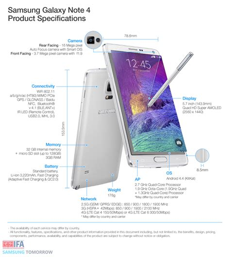 Samsung Galaxy Note 4 And Galaxy Note Edge Unleashed At Ifa 2014 Samsung Introduces The In Its Iconic Note Series The Galaxy Note 4 And Showcases Next