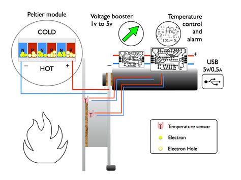 thermoelectric generator diagram thermoelectric generator diagram thermoelectric get free