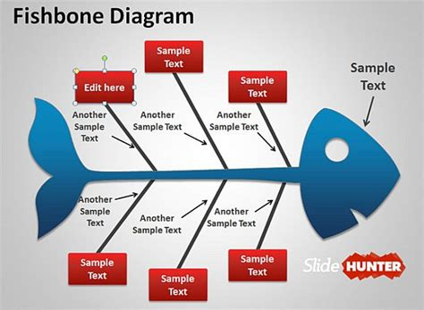 Best Fishbone Diagrams For Root Cause Analysis In Powerpoint Fishbone Analysis Template Ppt