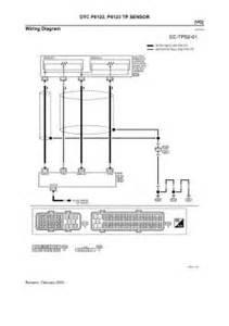 nissan xterra ecm wiring diagram get free image about wiring diagram