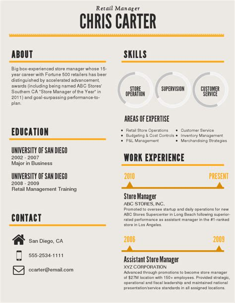 Guide To Good Professional Cv Sles Good Resume Sles Best Looking Resume Templates