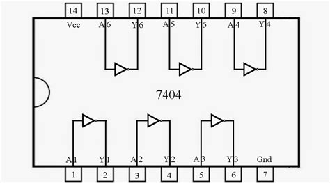 integrated circuits of and gate ic and gate diagram ic get free image about wiring diagram