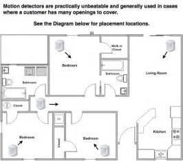 home security floor plan security floor plan friv 5 games floor plans business security security floor plan friv