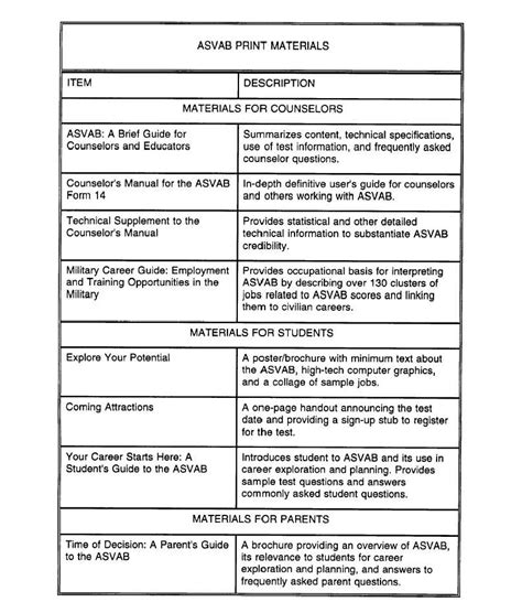 sections of asvab asvab practice test parts