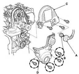 honda civic alternator belt car interior design