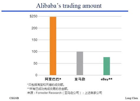 alibaba money market fund the rise of e finance in china implications of money