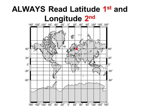 a section on a map that explains the maps features key legend the section of a map that explains the