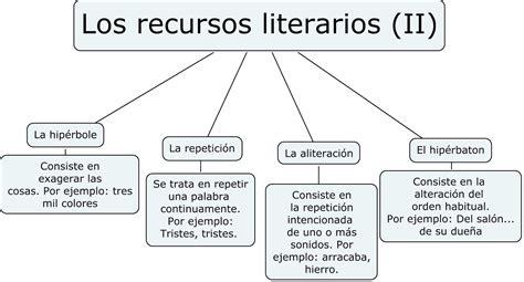 imagenes recursos literarios recursos literarios imagenes recursos literarios