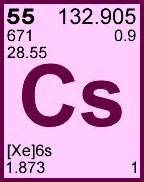 Cs Periodic Table Cesium Periodic Table Element