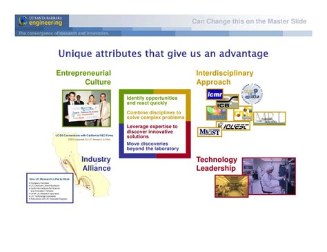 020 Leverage Your Unique Advantage - ucsb college of engineering overview