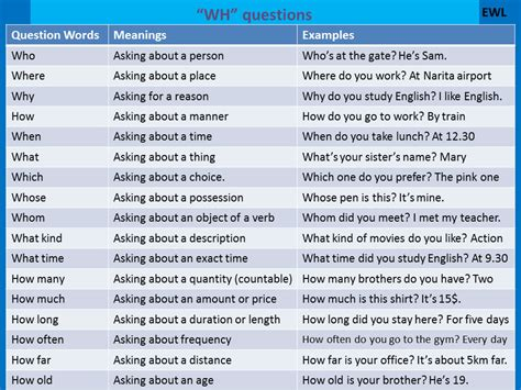 preguntas con wh can wh questions english learn site