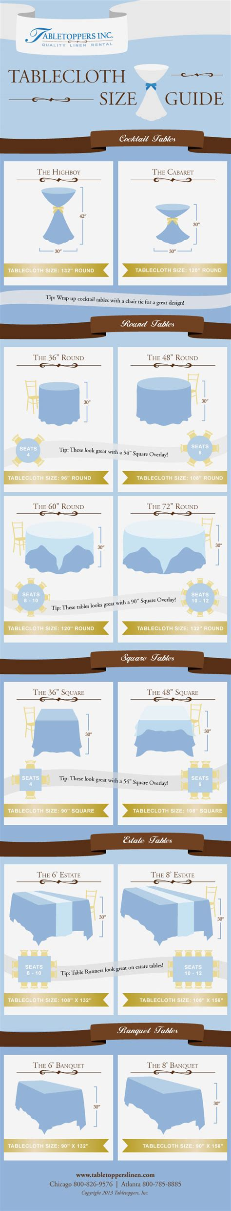 Table Cloth Size by Linen Size Chart