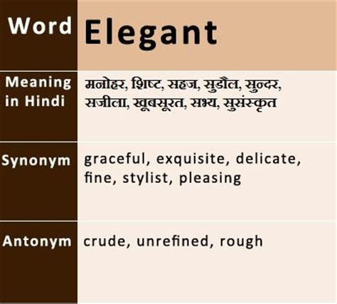 definition of biography in hindi elegant meaning in hindi english vocabulary pinterest