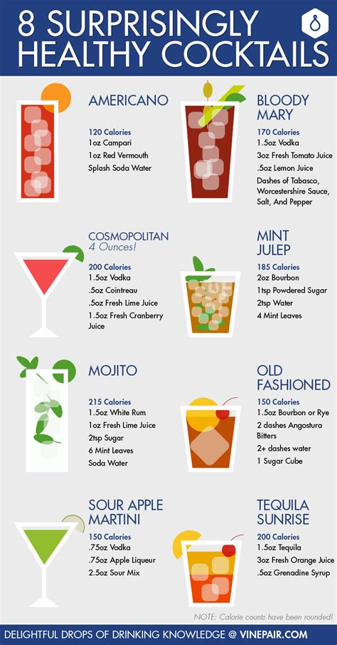 cocktail recipes 8 surprisingly healthy cocktail recipes infographic