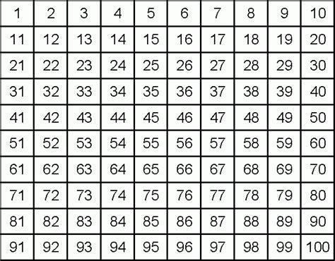 printable numbers 1 100 freepsychiclovereadings com