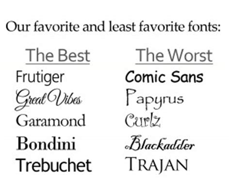these are the best worst fonts to use on your resume alphagraphics franklin comic sans is not funny
