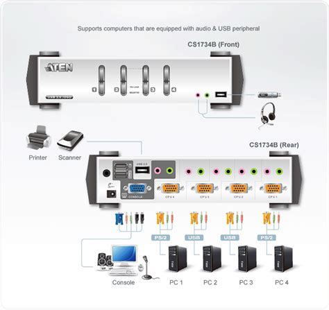 Aten Cs1742 1 cs1734b aten cs1734b 4 port usb 2 0 kvmp switch with osd and audio