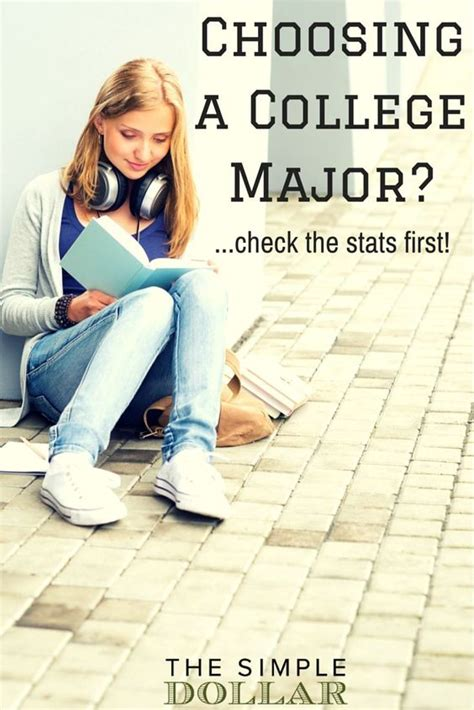 selecting a college major the best schools
