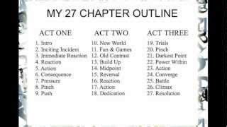 Acts Chapter 3 Outline by Three Act Structure Top