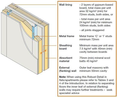water frame diagram water frame diagram wiring diagram schemes