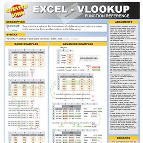 advanced vlookup tutorial pdf list of excel formulas pdf excel 2010 apply if formulas