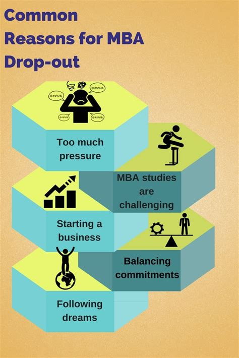 Any Reason For A To An Mba by Mba Graduation Or Reality Prepadviser