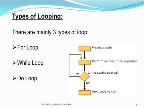 visual basic diagram vb net loop structure