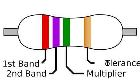 resistor color band identification arduino resister assignment patcosta