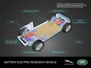 Jaguar Land Rover News Jaguar Land Rover Unveil Three Low And Zero Emission