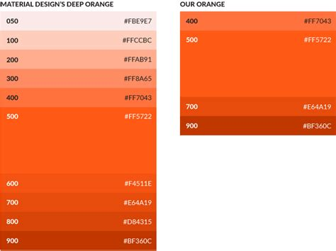 best shades of orange custom 25 shades of orange names design decoration of it