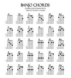 sample banjo chord chart 6 documents in pdf
