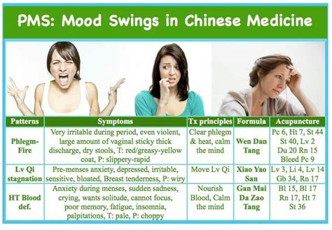period mood swings treatment 552 best images about mtc acupuntura 2 on pinterest