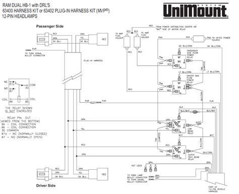 western unimount wiring diagram western snow plow wiring diagram diagram