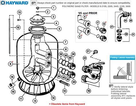 hayward 2 parts diagram hayward sand filter parts s210s s220s s244s s310s s360s