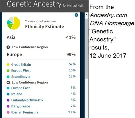 days recap the dna test results are in days recap the my ancestrydna results are in and i m surprised rootdig