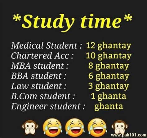 Study Part Time Mba Malaysia by Picture Study Time Pak101