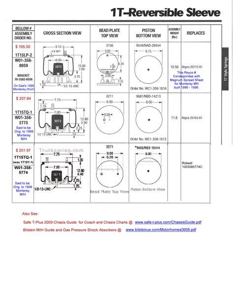 monaco coach cruise wiring diagram 42 wiring