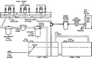 capacity yard truck wiring diagram capacity truck free wiring diagrams