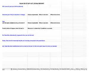 Facilitation Plan Template by Figure 15 2 Sle Facilitation Practice Record Pdsa