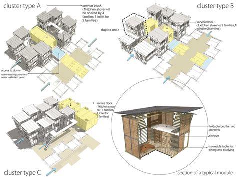 cluster housing design plans cluster planning housing house design 28 images blossom zest sector 143 noida