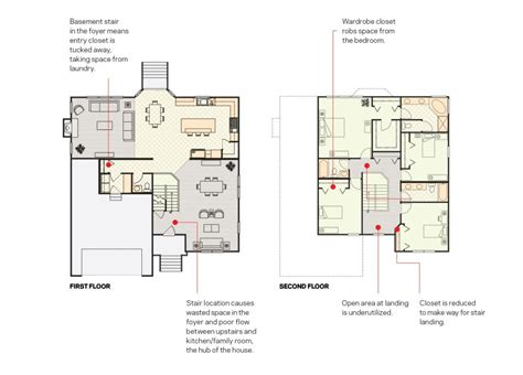 Ranch Addition Floor Plans by Move The Staircase For Better Circulation And Storage