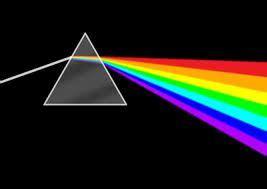 image result  colour spectrum prism colours
