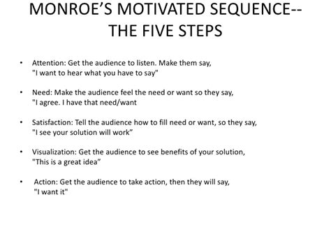 Monroes Motivated Sequence Outline Driving by Images